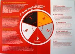 Duurzame Inzetbaarheid - Folder